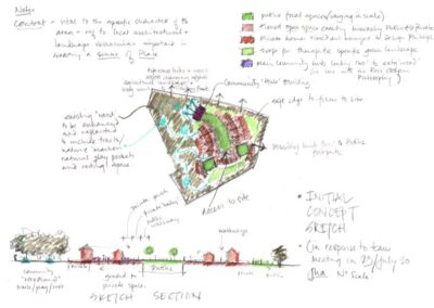 Landscape masterplanning for a new concept and template for retirement living